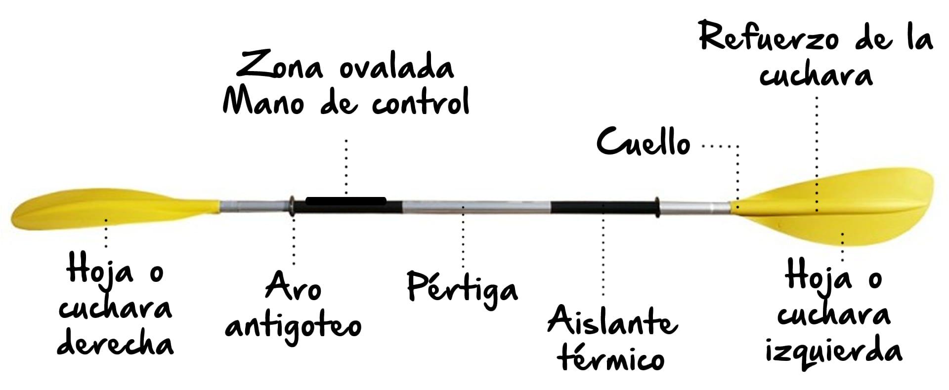 PALA DE KAYAK DE MAR